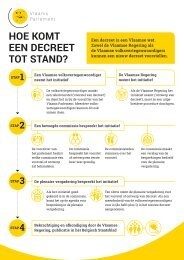 infographic decreet_A4_lowres