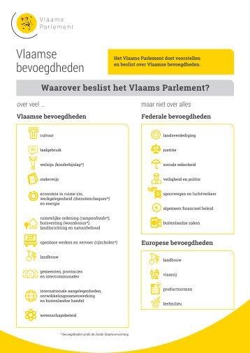 Waarover beslist het Vlaams Parlement?