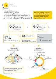 Verkiezing van volksvertegenwoordigers voor het Vlaams Parlement