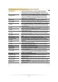 Visi - Misi Stevanus Wawiyai, S.Hut - Page 4