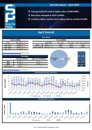 Trading Report April 2019