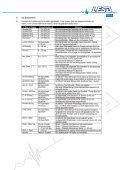 Betriebsanleitung PS2-LCD Mit neuen Funktionen für - LESA ... - Seite 6