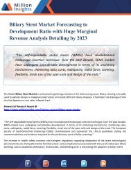 Biliary Stent Market Demand, Growth, Opportunities, Analysis and Global Forecast to 2023