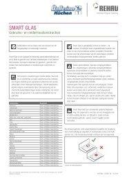 SmartGlas Pflegeanleitung NL | Ballerina-Küchen