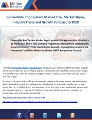 Convertible Roof System Market Size, Market Share, Industry Trend and Growth Forecast to 2028