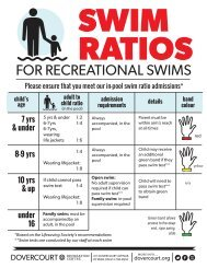Dovercourt REC SWIM RATIOs May 2019