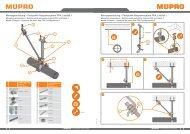 MÜPRO Montageanleitung Festpunkt-Abspannsystem FPA