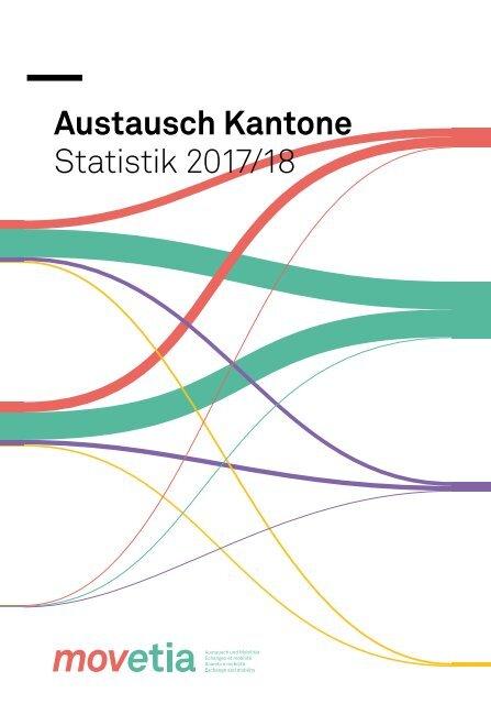 Austausch Kantone, Statistik 2017/18, Movetia