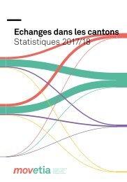 Echanges dans les cantons, Statistiques 2017/18, Movetia