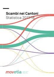 Scambi nei Cantoni, Statistica 2017/18, Movetia