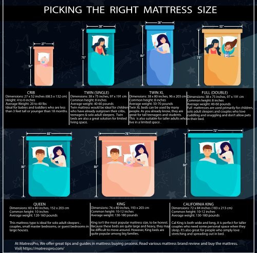 Mattress Sizes – Are You Aware Of these?