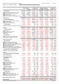 Musterauswertungen Rechnungswesen - SelectLine Software GmbH - Page 4