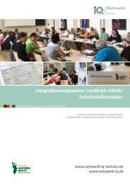 Integrationswegweiser Landkreis Görlitz, Schnittstellenpapier