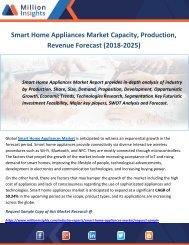 Smart Home Appliances Market Capacity, Production, Revenue Forecast (2018-2025)