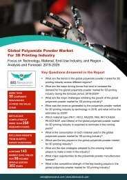 Polyamide Powder Market For 3D Printing Report