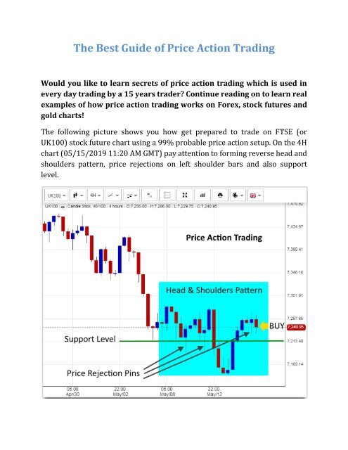 (Online) Forex candlestick patterns for beginners | explained + cheat sheet