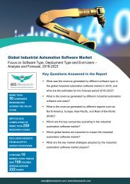 Industrial Automation Software Market Size, 2023