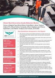 Next-Generation Anode Materials Market Report