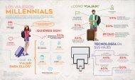 Los viajeros millennials