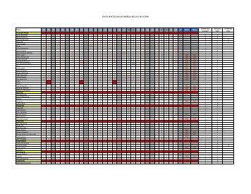 data karyawan bhimasena_rev_JULI