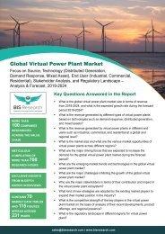 Virtual Power Plant (VPP) Market Size