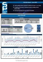 Trading Report June 2019