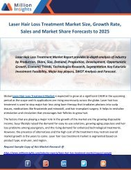 Laser Hair Loss Treatment Market Size, Growth Rate, Sales and Market Share Forecasts to 2025