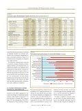 Consumo de agua, refrescos, zumos y cervezas - Mercasa - Page 2