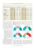 Consumo de agua, refrescos, zumos y cervezas - Mercasa - Page 5