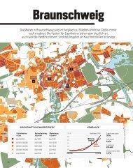 FOCUS-SPEZIAL Immobilien 2017-Marktbericht Braunschweig