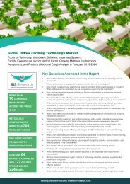 Indoor Farming Technologies Market