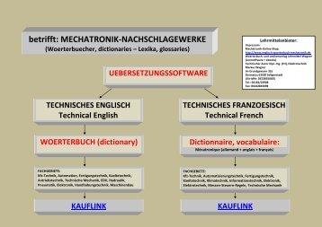 deutsch-englisch Fachuebersetzung
