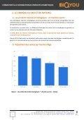E-Book Formation à la distribution de produits BIO2YOU - Page 7