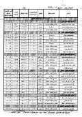 قرار ترقية العاملين بالوزارة لعام ٢٠١٩ - Page 4