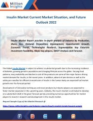 Insulin Market Current Market Situation, and Future Outlook 2022