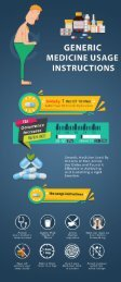 Generic Medicines Usage-Instructions [Infography By AllDayGeneric]