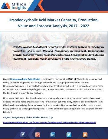 Ursodeoxycholic Acid Market Capacity, Production, Value and Forecast Analysis, 2017 - 2022