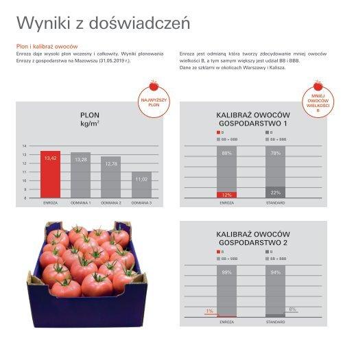 Leaflet_Pink tomato_Enroza_2019