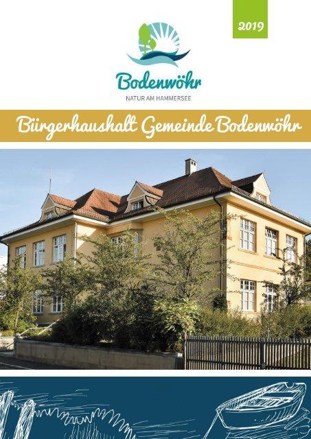 Bürgerhaushalt 2019