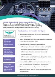 Automotive Cybersecurity Market Share and Size, 2019-2029