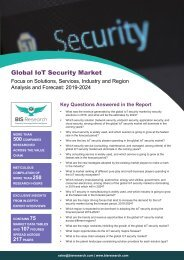 IOT Security Market Size, 2024