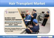 Hair Transplant Market - Global Industry Trends, Forecast 2019-2025