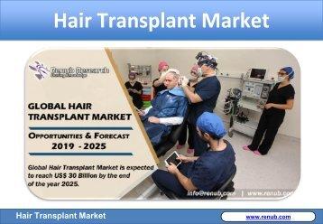 Hair Transplant Market - Global Industry Trends, Forecast 2019-2025