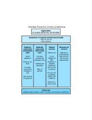 Safehouse Model