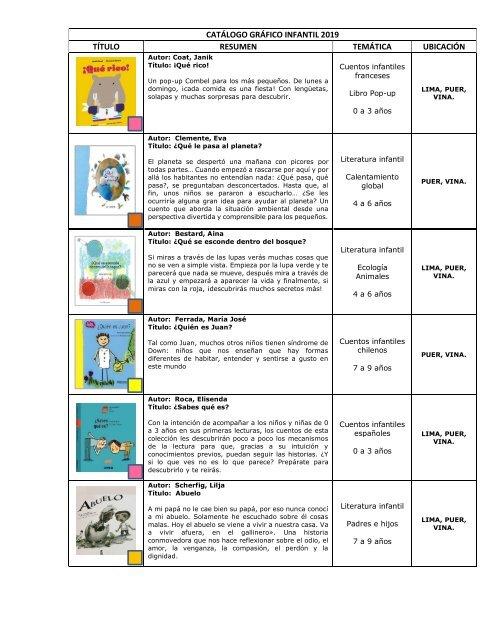 Catalogo grafico Infantil