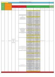 tabella 3_prova