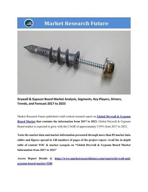 Drywall and Gypsum Board Market
