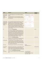 barcode handbuch (1) - Page 7