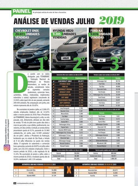REVISTA AUTOMOTIVO - EDIÇÃO 144 - SETEMBRO 2019
