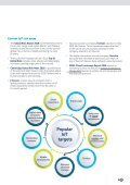 Cyber Security and IoT - Page 7